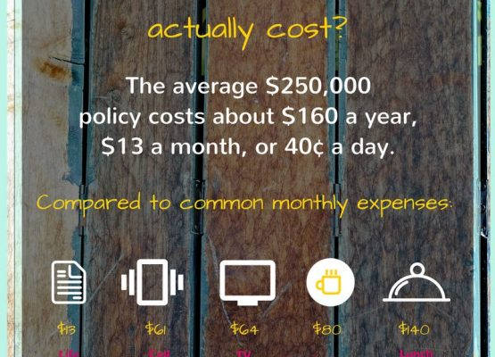 How much does life insurance actually cost?