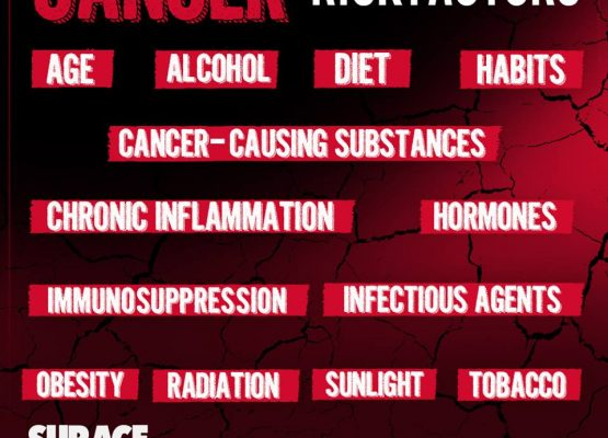 Cancer Risk Factors